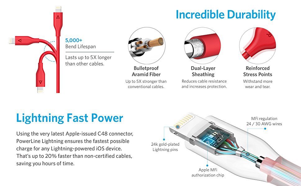 Anker Powerline lightning