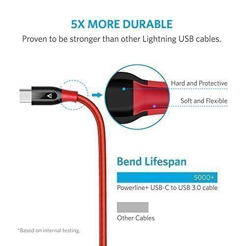 Cáp Anker Powerline+ USB-C to USB 3.0 cable (3ft)