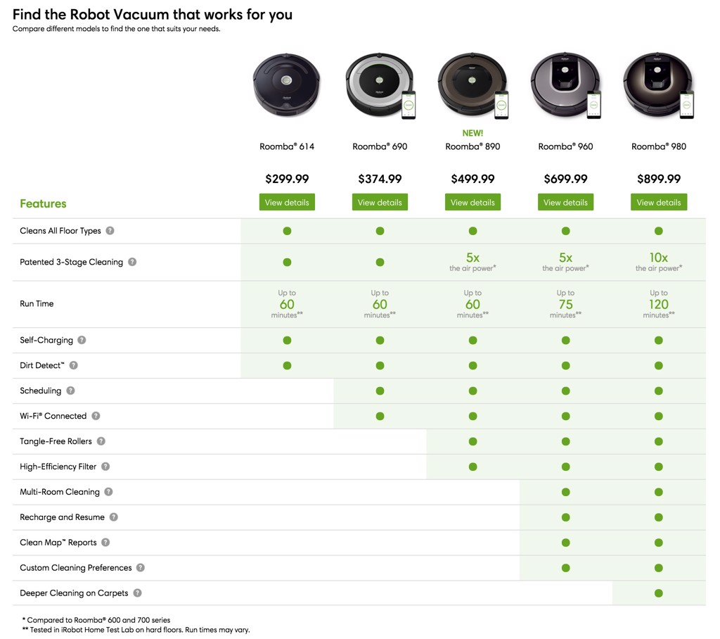 irobot roomba comparison chart 2017