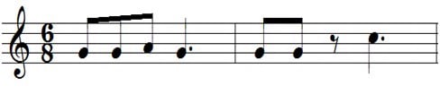 Số chỉ nhịp (Time signature)