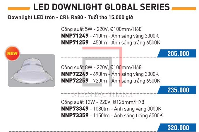 Catalogue đèn Led Downlight Global Series Panasonic