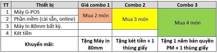 combo-khuyen-mai-pos-goodm