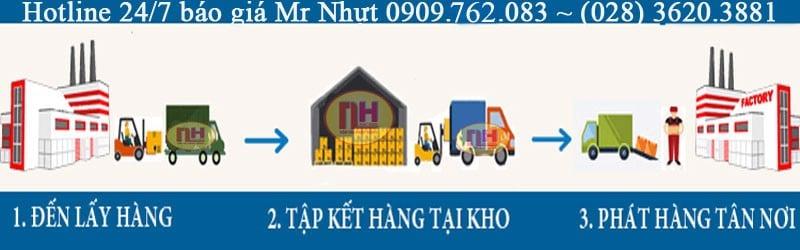 Dịch vụ vận chuyển hàng từ HCM đi Hà Nội giá rẻ