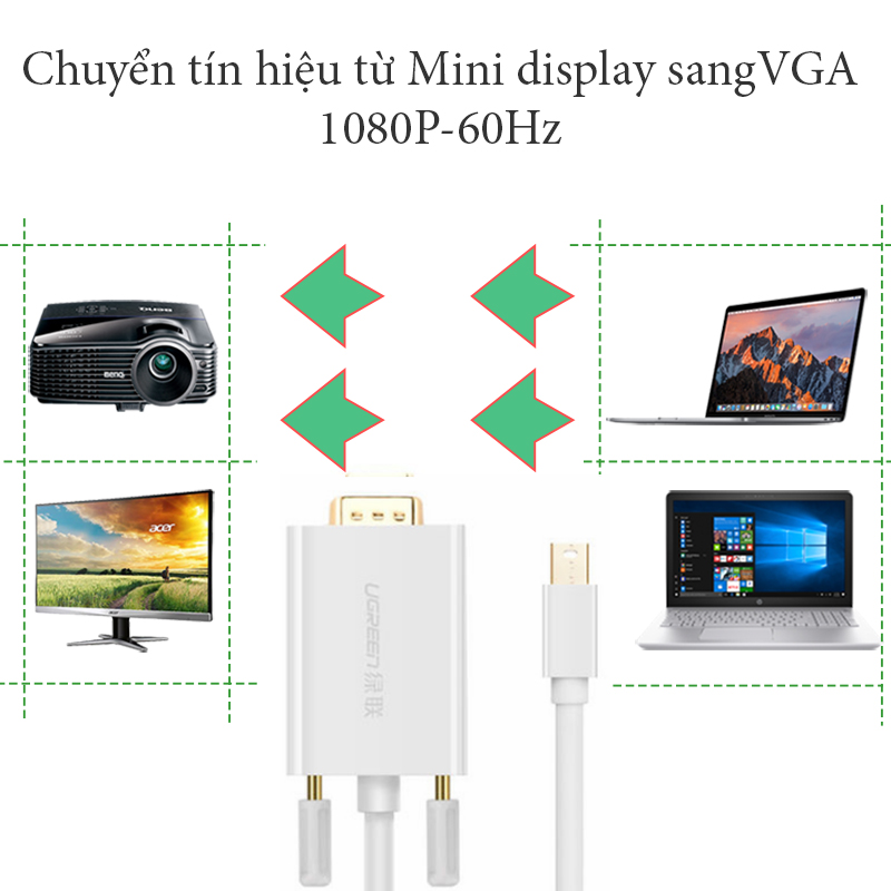 cap chuyen mini displayport sang vga ugreen