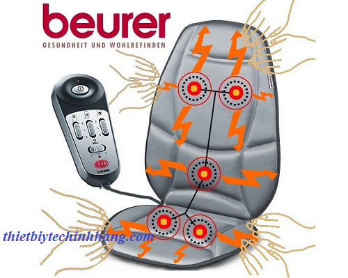 Đệm massage Beurer MG158