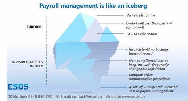payroll management, payroll outsourcing, payroll service provider