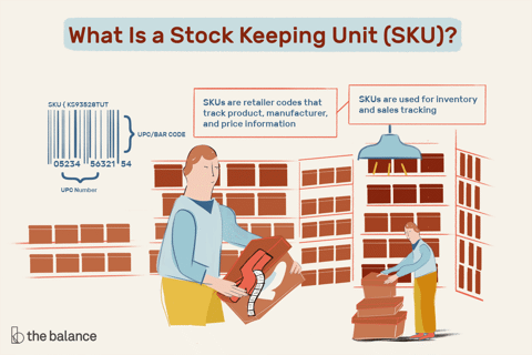 STOCK KEEPING UNIT (SKU)