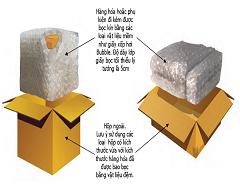 Hướng dẫn đóng gói các loại hàng hóa dễ vỡ khi vận chuyển