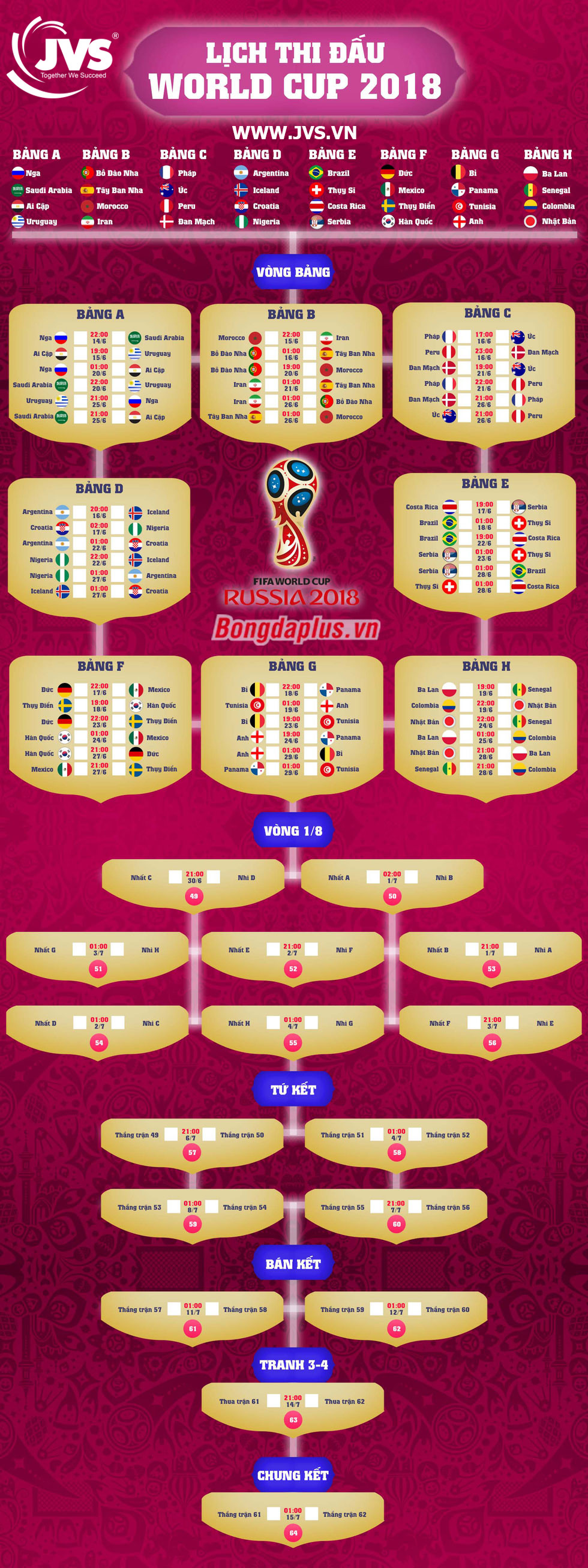 Lịch thi đấu World Cup 2018 file Excel
