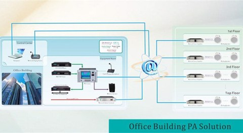 Office Building PA Solution