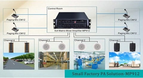 MP912 Small Factory PA Solution
