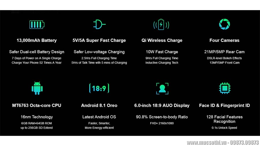 SmartPhoneStore.vn - Bán lẻ giá sỉ, online giá tốt smartphone ulefone power 5 pin khủng 13000mah chính hãng - 09175.09195