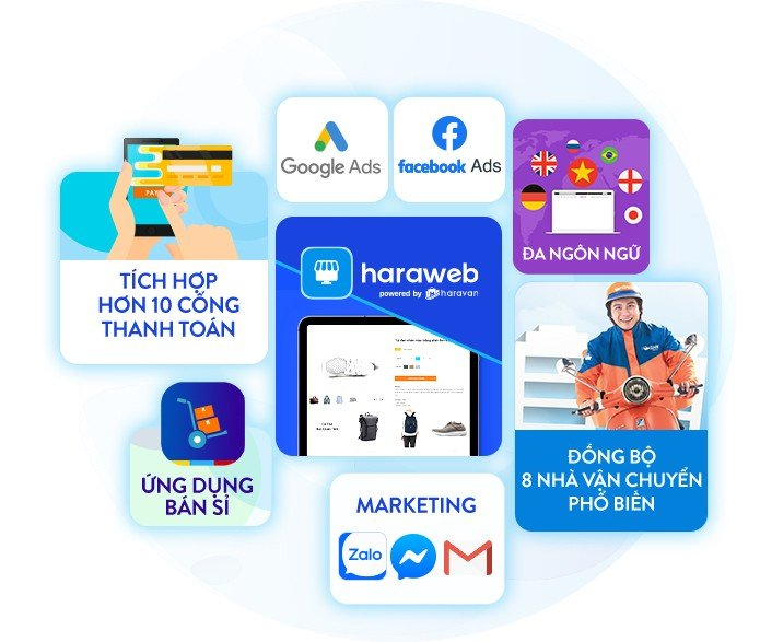 App Haravan