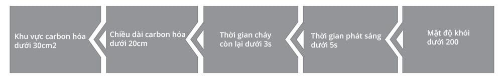 Phim dan noi that Han Quoc LG duoc ua chuong tai Viet Nam