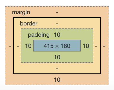 CSS Height và Width – Master FrontEnd