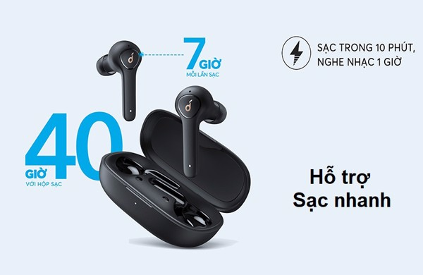 Tai nghe Anker Soundcore Life P2 True Wireless