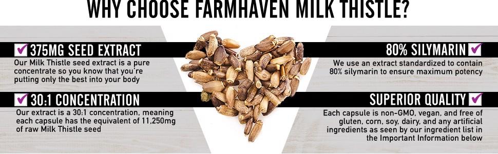 Viên uống giải độc gan Milk Thistle Capsules
