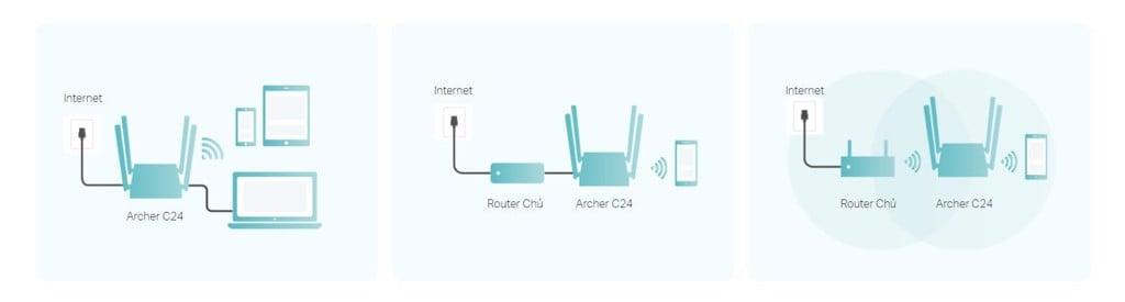 GEARVN.COM - Bộ định tuyến TP-Link Archer C24