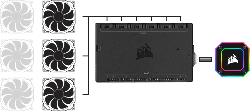 GEARVN.COM - Tản nhiệt nước Corsair H150i ELITE CAPELLIX