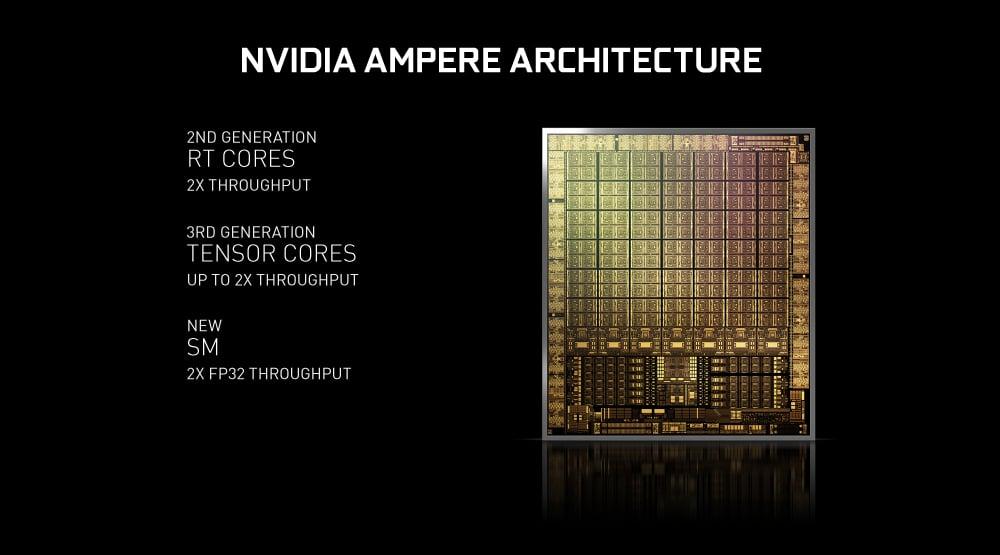 GEARVN.COM - VGA MSI GeForce RTX 3060 GAMING X 12G