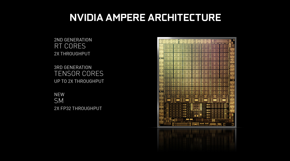 GEARVN.COM - MSI GeForce RTX 3060 VENTUS 3X 12G OC