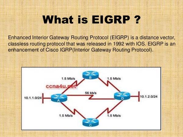 Tìm hiểu về giao thức định tuyến EIGRP trên hệ thống mạng internet Viettel