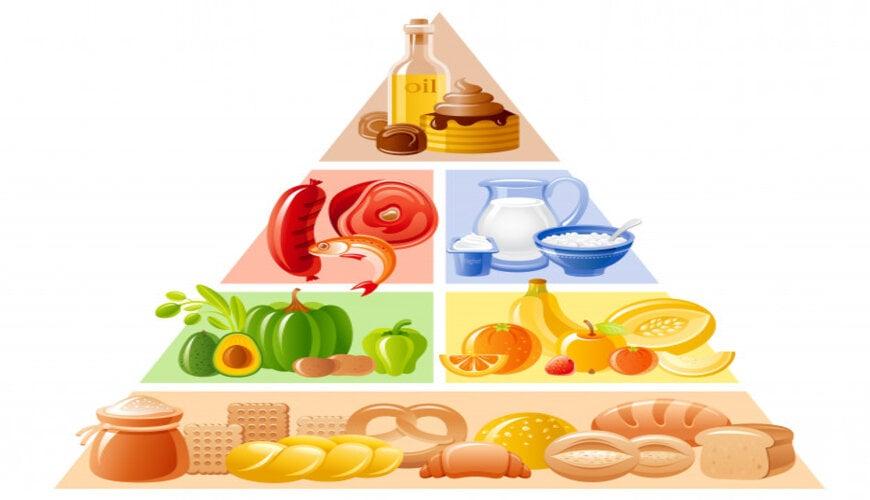hạn chế thức ăn có hại cho da mặt