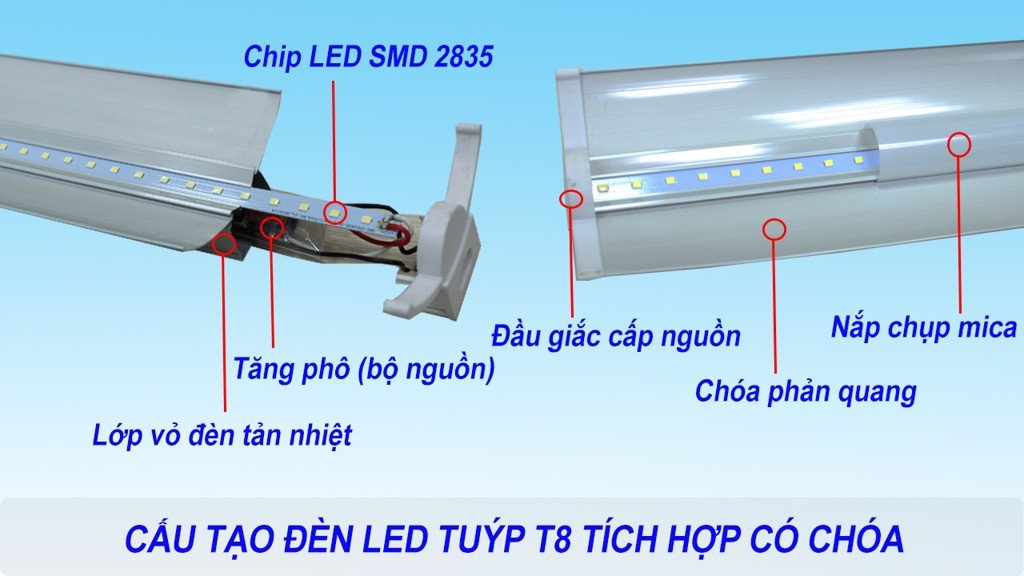 Tube LED T8 with reflector integrated 1m2/18W