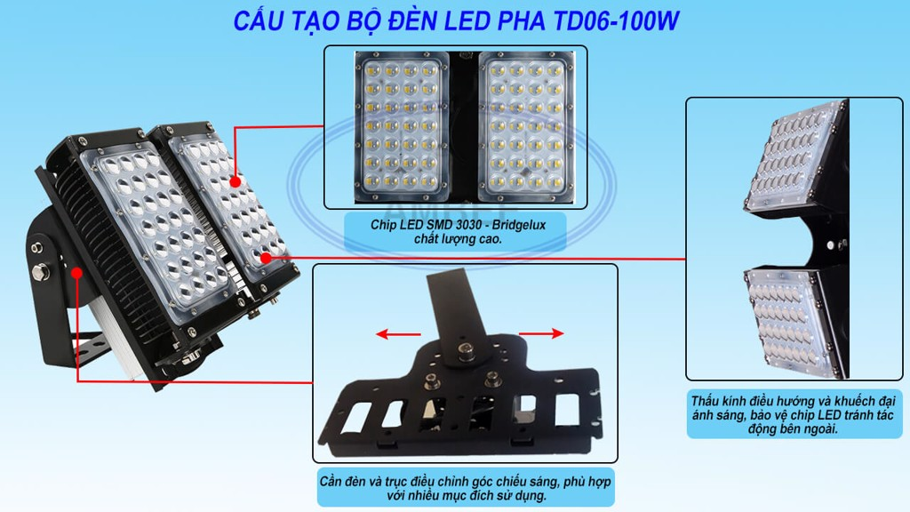 LED headlamp structure