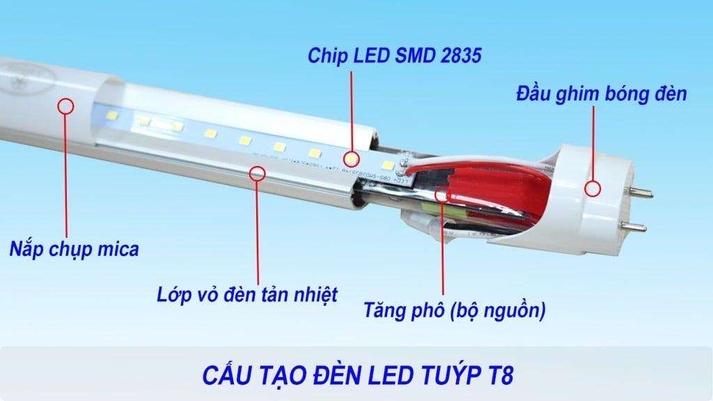Tube LED T8 SMD2835 0,6m/9W