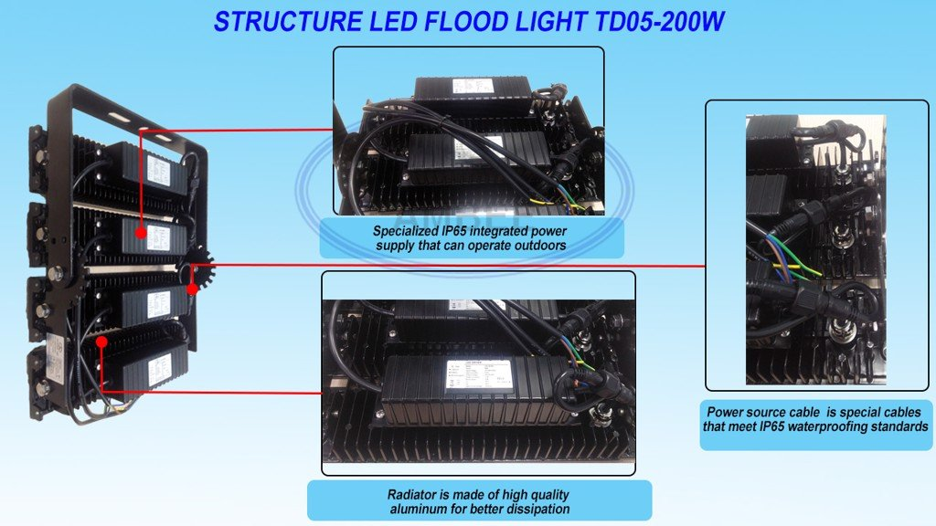 TD05 - LED Flood Light 200W giá rẻ