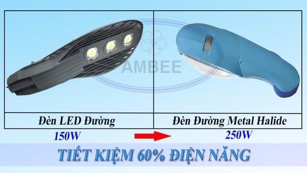 Tiết kiện điện Đèn LED Đường Phố SS017 150W