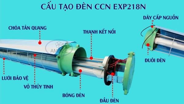 Đèn chống cháy nổ 1m2 2x18w Loại 2 bền