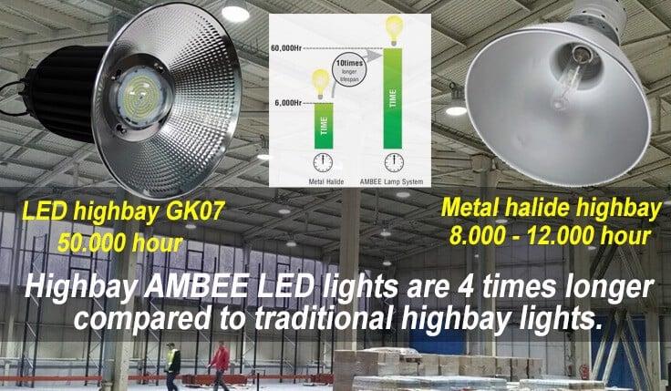 Đèn LED GK07 Highbay chính hãng