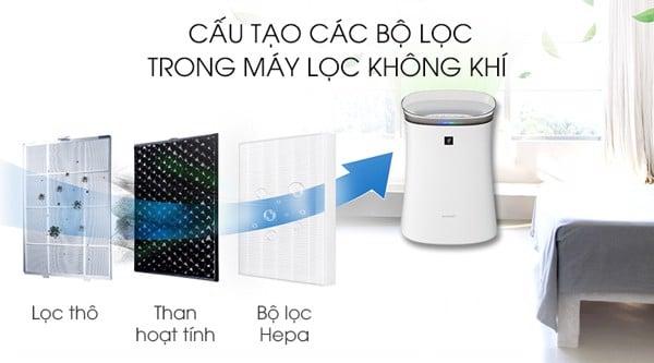 may-loc-khong-khi-sharp-fp-f40e-w-5