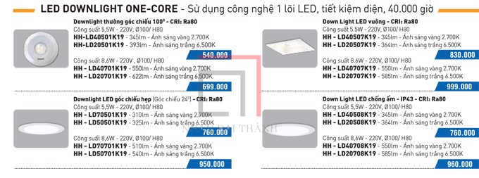 Catalogue Panasonic đèn Led Downlight one-core