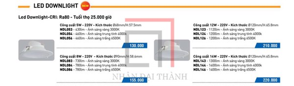 Catalogue của Đèn Led Downlight Nanoco