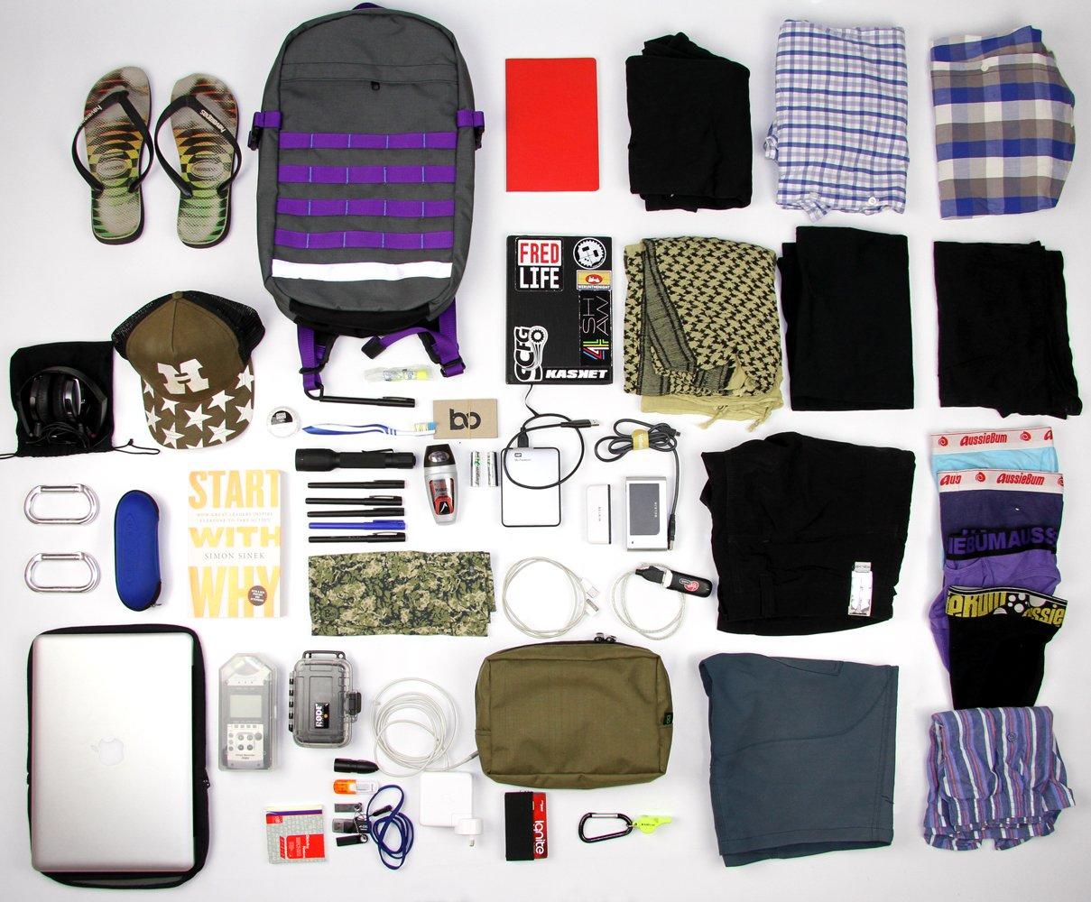 Kinh nghiệm chuẩn bị đồ đi du lịch châu Âu, nước ngoài ...