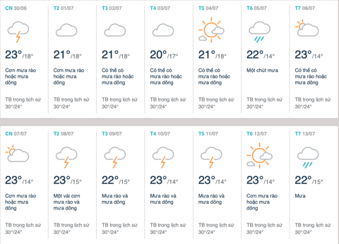 Dự báo thời tiết Đà Lạt tháng 7 năm 2019