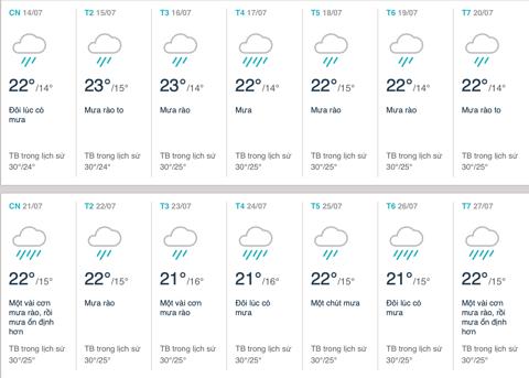 Dự báo thời tiết Đà Lạt tháng 7