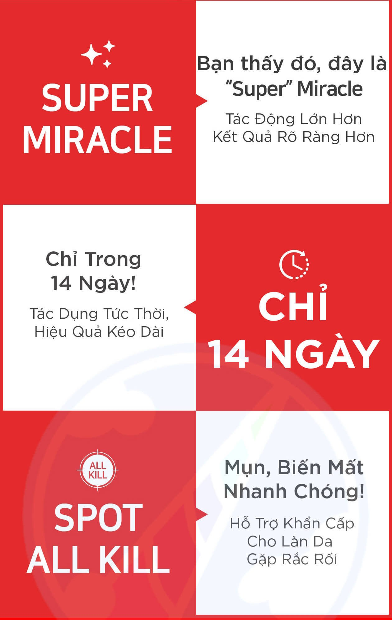 Some By Mi AHA BHA PHA 14 days Super Miracle Spot All Kill Cream 30ml
