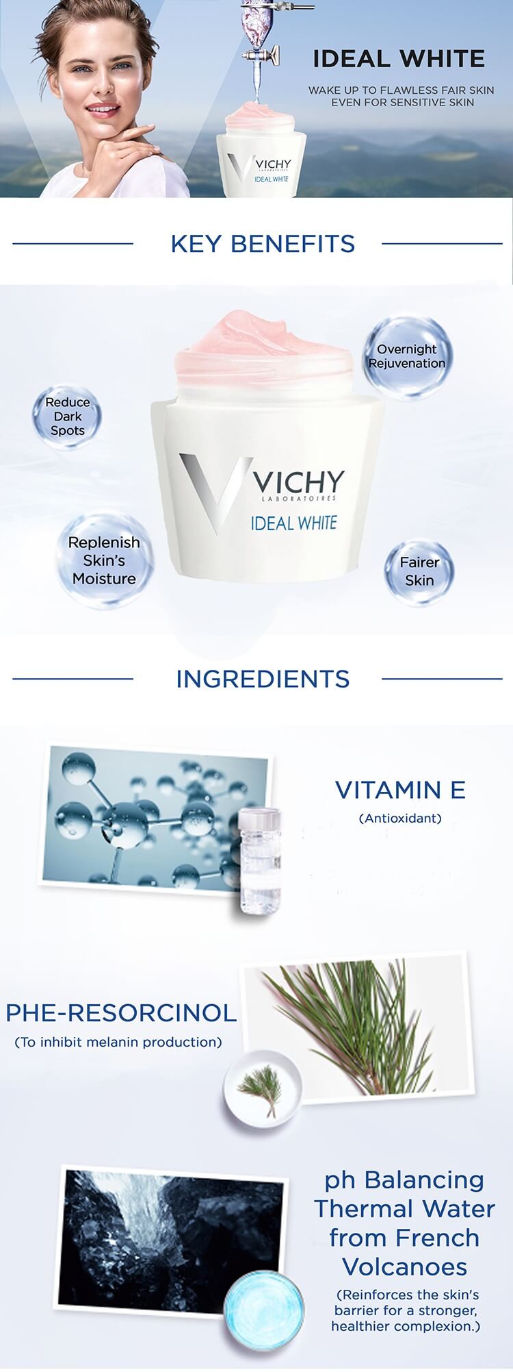 Vichy Ideal White Sleeping Mask 75ml