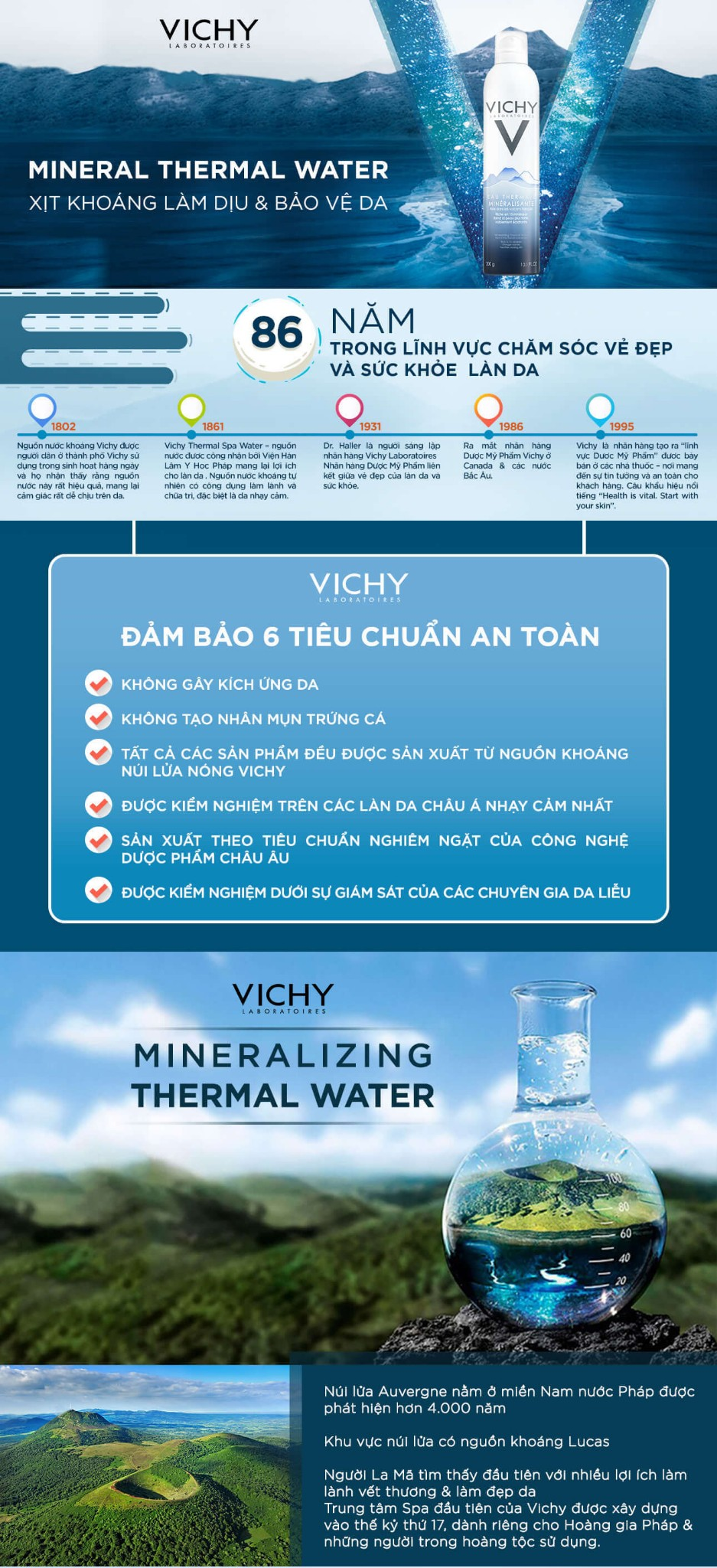 Vichy Mineralizing Thermal Water