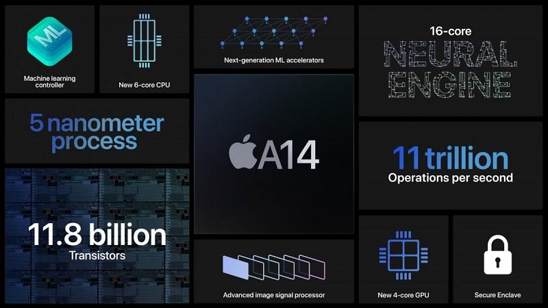 iPhone 11 và iPhone 12, đâu sẽ là lựa chọn hoàn hảo nhất ở thời điểm hiện tại? hình ảnh 3