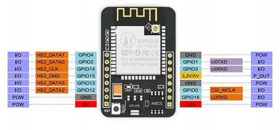 Kit RF thu phát Wifi BLE ESP32 Camera ESP32-CAM