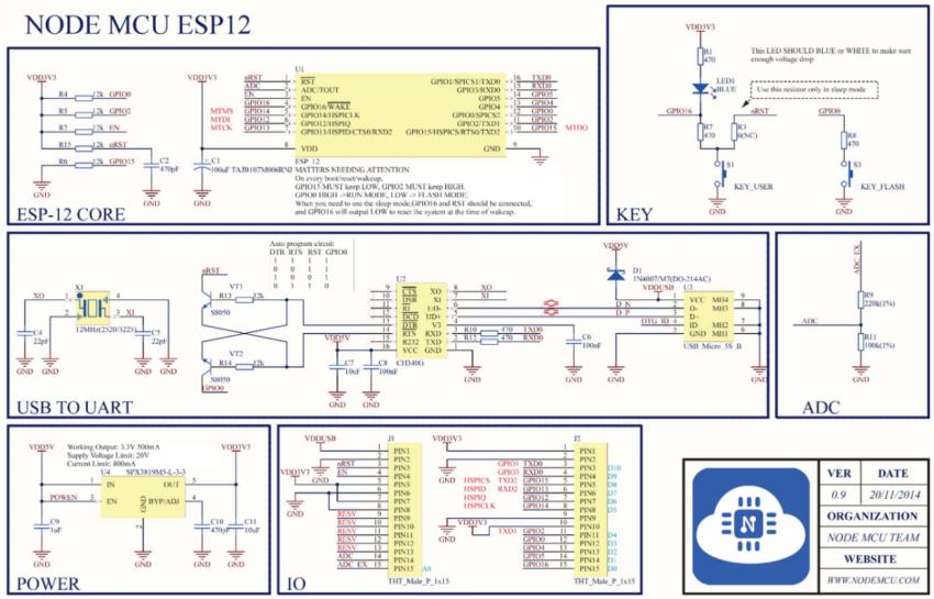 Kit RF thu phát Wifi ESP8266 NodeMCU Lua CP2102 Ai-Thinker
