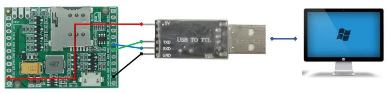 Mạch GSM GPRS GPS SIM868 tích hợp nguồn xung và IC đệm
