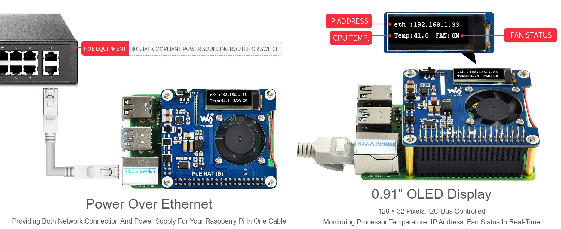 Mạch Waveshare Power over Ethernet PoE HAT (B) for Raspberry Pi