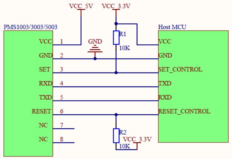 Cảm biến không khí PM2.5 + Formaldehyde + Temperature Humidity Plantower PMS5003ST