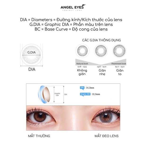 cách chọn kích thước lens